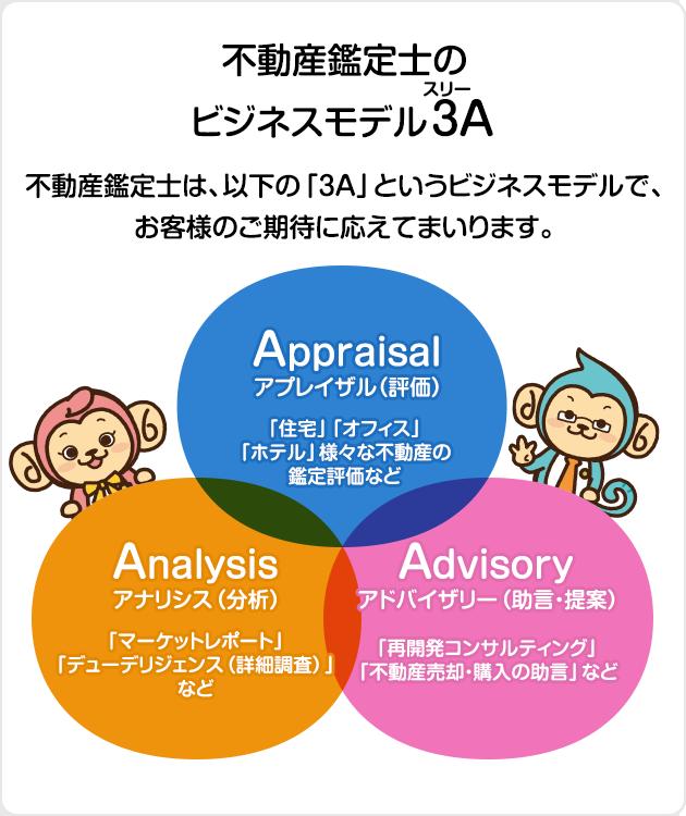 img-app-3a-sp